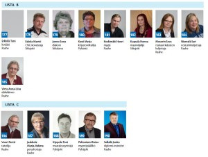 Arvaa kuka Perussuomalaisten ehdokas on lipsahtanut Kokoomuksen listalle?